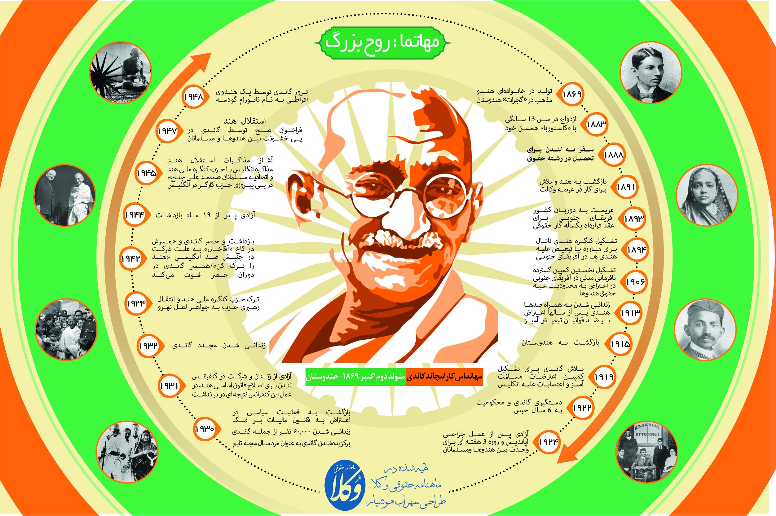 تصویر از گاندی ؛ وکیلی که «پدر ملت» شد