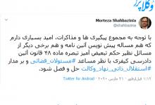 Photo of اظهار امیدواری رییس اسکودا در مورد پیش نویس آیین نامه لایحه استقلال