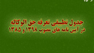 Photo of جدول تطبیقی تعرفه حق الوکاله