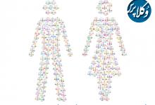 Photo of ۱۲ هزار امضا برای بدیهیات علم حقوق
