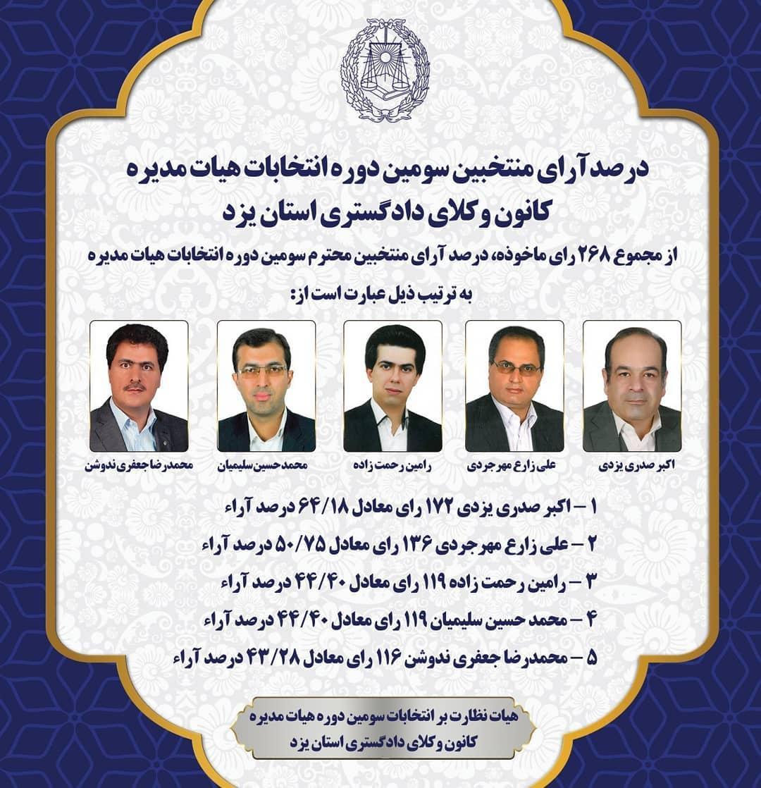 نتایج انتخابات دوره سوم هیأت مدیره کانون وکلای یزد