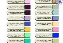 تصویر از معرفی سامانه نوبت دهی اجرای احکام مدنی دادگستری البرز